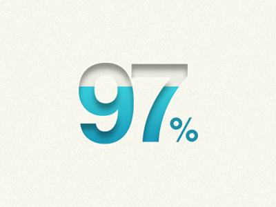El 97% de los científicos del clima dicen … ¿qué?