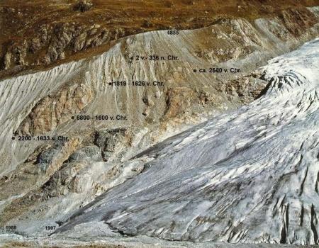 ¡Manos arriba! Los glaciares se derriten por tu culpa (actl.)