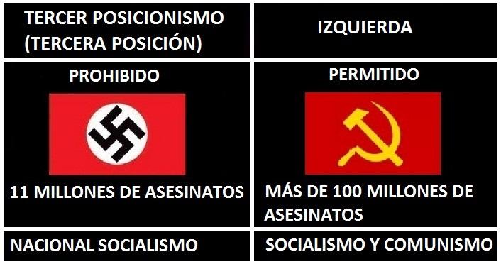Ideologias Permitidas y Prohibidas Genocidas_