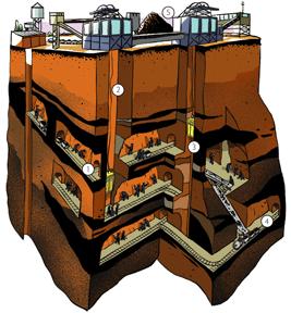 Lo que todo el mundo debería saber acerca del conflicto de la minería del carbón en España.