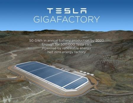 Las nuevas baterías de Tesla y la posibilidad de independencia energética de España (y II).