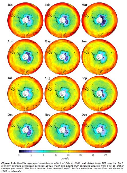 CO2 en la Antártica
