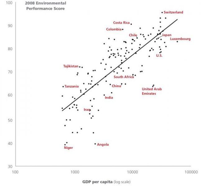 epi-scores-graph1