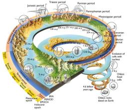 geological_time_3