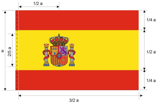 ESPAÑA, 9 (NUEVE) AÑOS DESPUÉS.