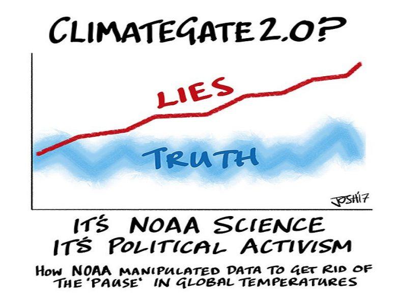Los alarmistas admiten el guarreo de la NOAA con la temperatura global